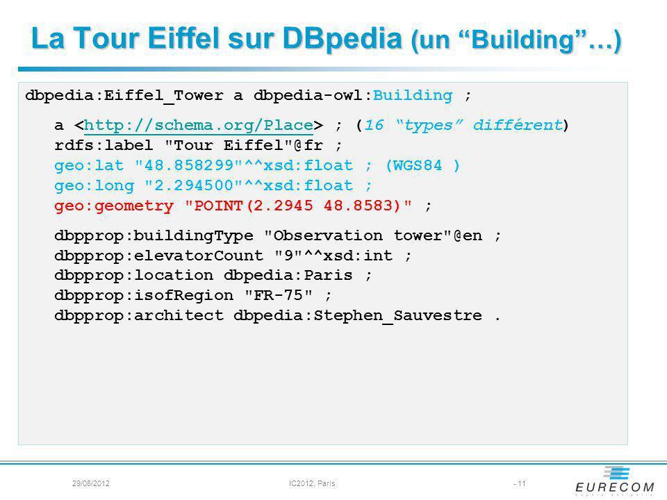 La Tour Eiffel sur DBpedia (un Building …)
