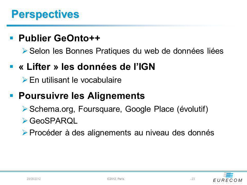 Perspectives Publier GeOnto++ « Lifter » les données de l'IGN