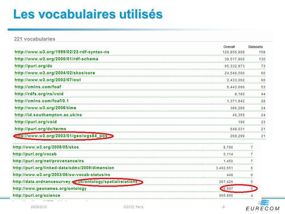 Les vocabulaires utilisés