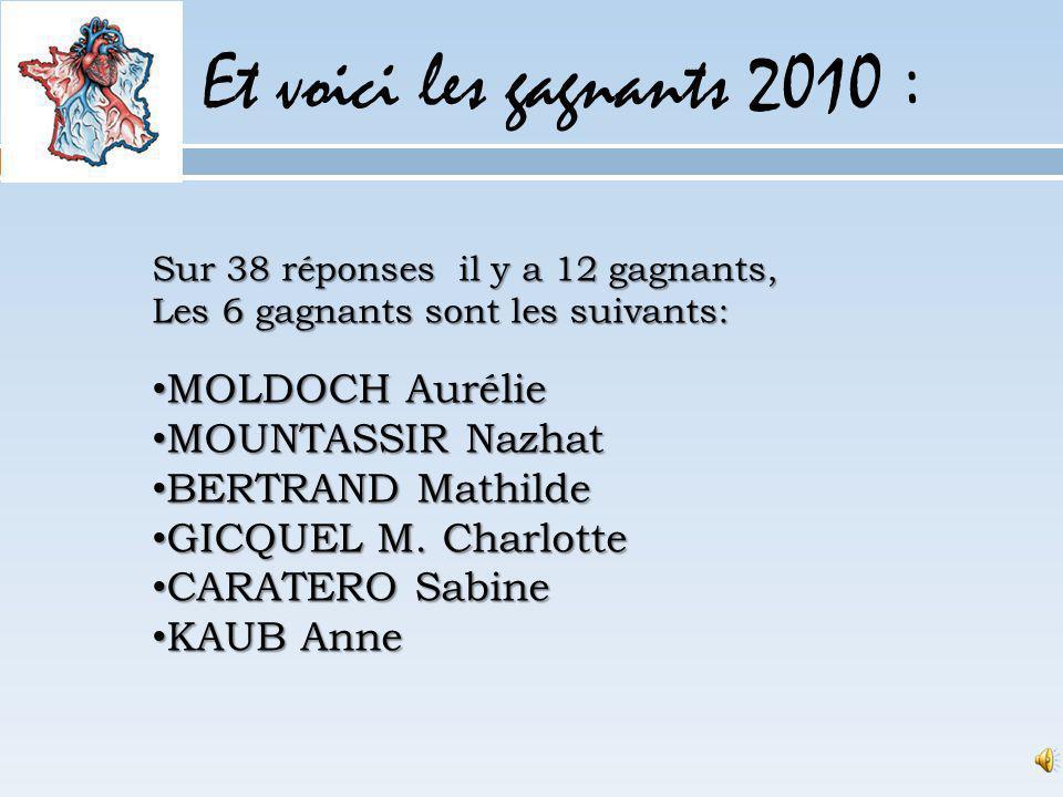 Et voici les gagnants 2010 : MOLDOCH Aurélie MOUNTASSIR Nazhat
