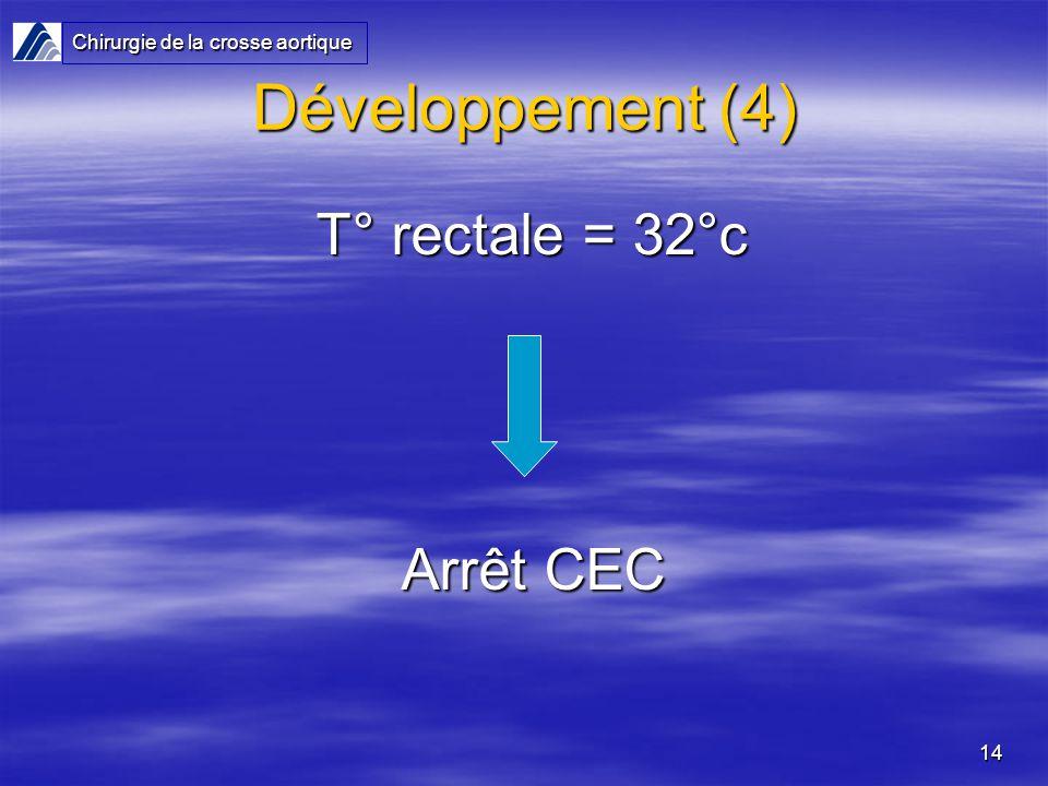 Développement (4) Arrêt CEC T° rectale = 32°c