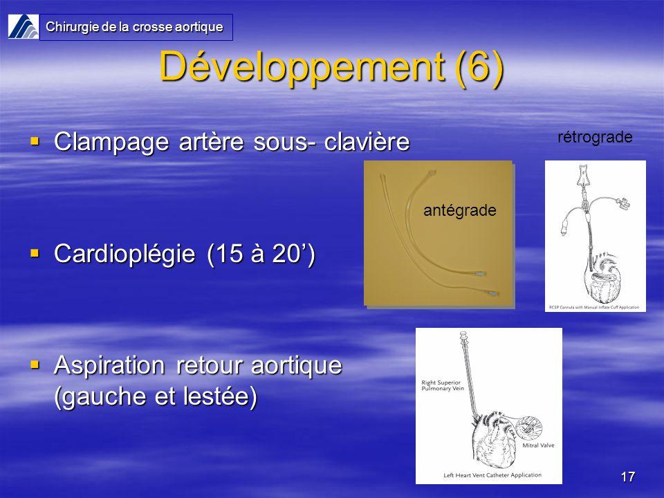 Développement (6) Clampage artère sous- clavière