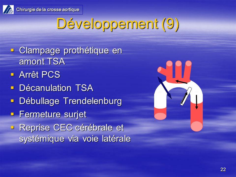 Développement (9) Clampage prothétique en amont TSA Arrêt PCS
