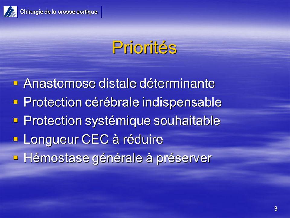 Priorités Anastomose distale déterminante