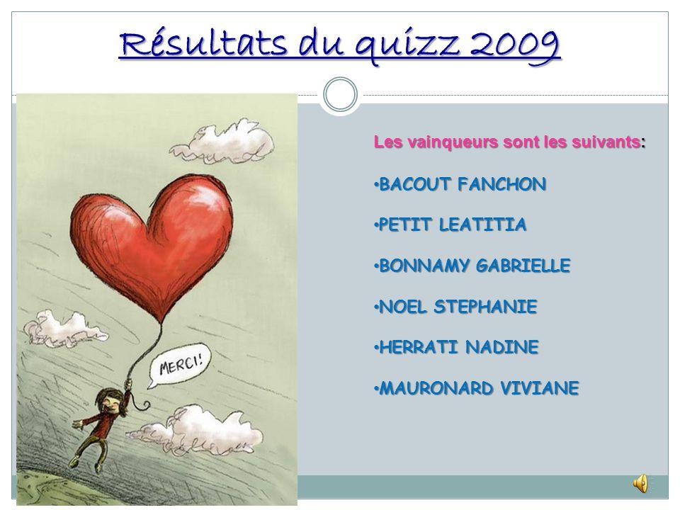 Résultats du quizz 2009 Les vainqueurs sont les suivants: