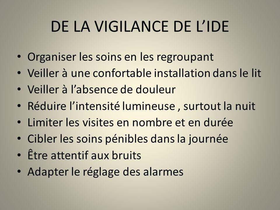 DE LA VIGILANCE DE L'IDE