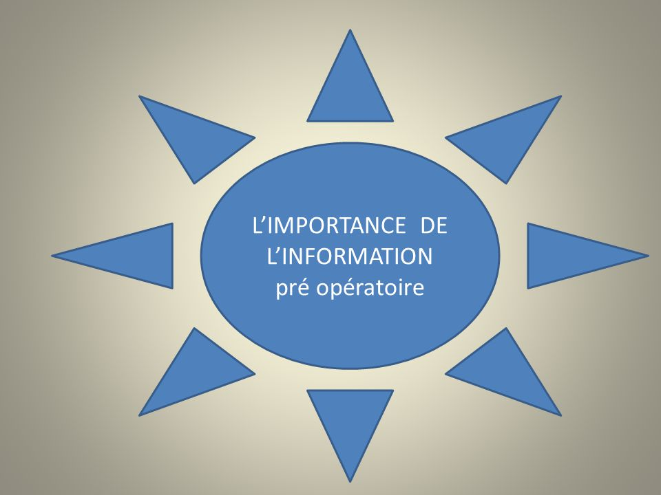 L'IMPORTANCE DE L'INFORMATION pré opératoire