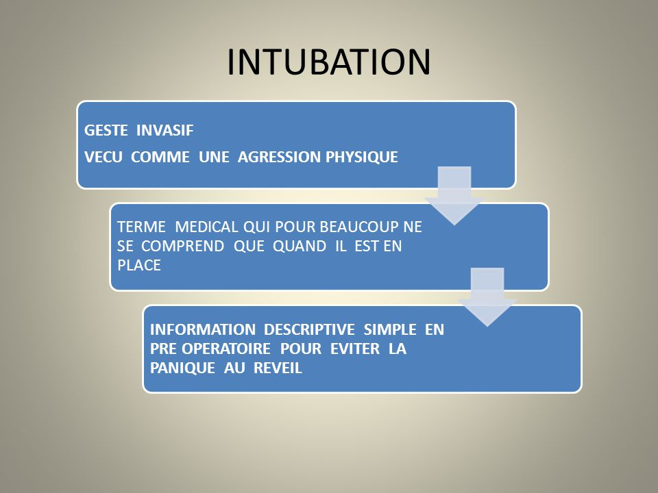INTUBATION VECU COMME UNE AGRESSION PHYSIQUE GESTE INVASIF