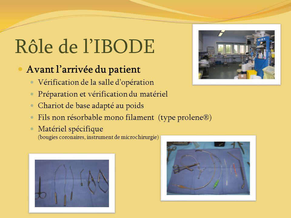 Rôle de l'IBODE Avant l'arrivée du patient