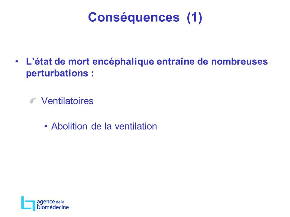 Conséquences (1) L'état de mort encéphalique entraîne de nombreuses perturbations : Ventilatoires.