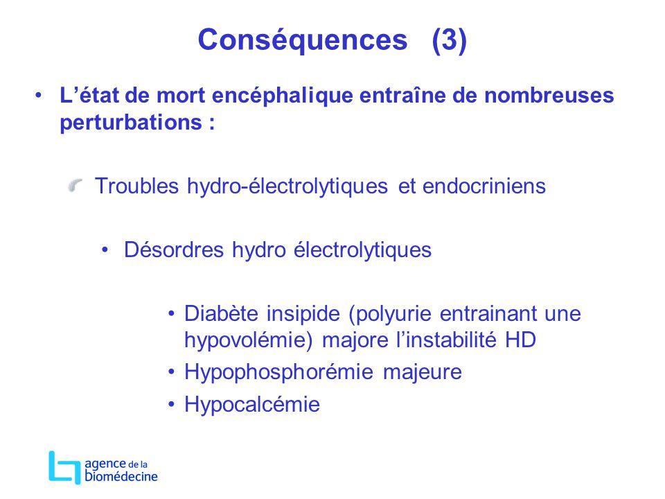 Conséquences (3) L'état de mort encéphalique entraîne de nombreuses perturbations : Troubles hydro-électrolytiques et endocriniens.