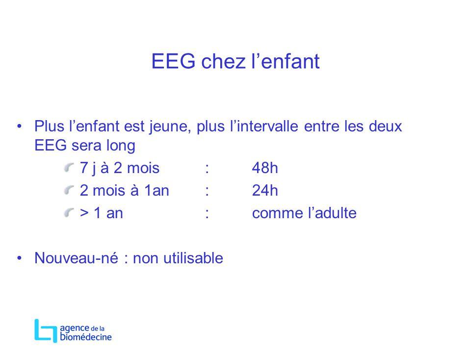 EEG chez l'enfant Plus l'enfant est jeune, plus l'intervalle entre les deux EEG sera long. 7 j à 2 mois : 48h.