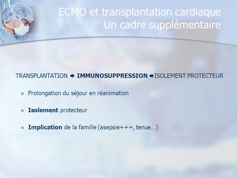 ECMO et transplantation cardiaque Un cadre supplémentaire