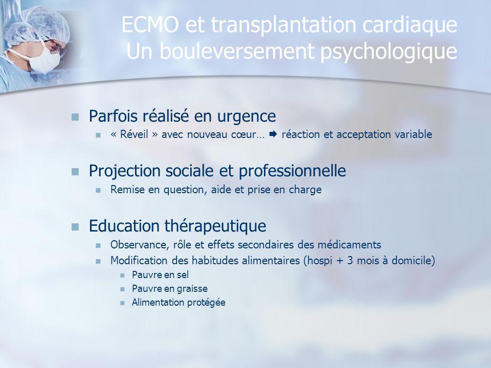 ECMO et transplantation cardiaque Un bouleversement psychologique
