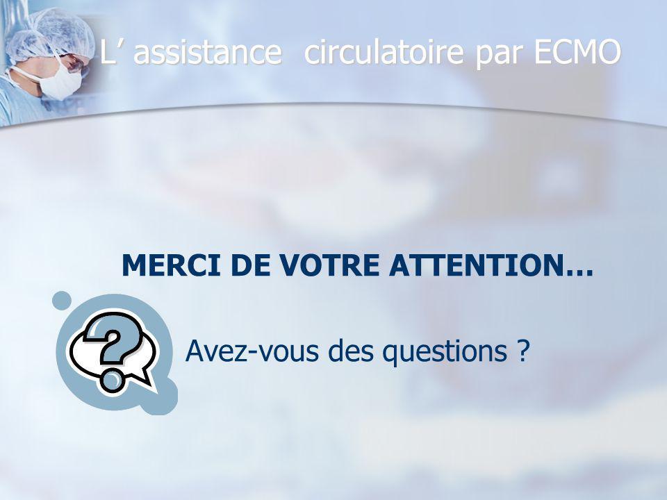L' assistance circulatoire par ECMO