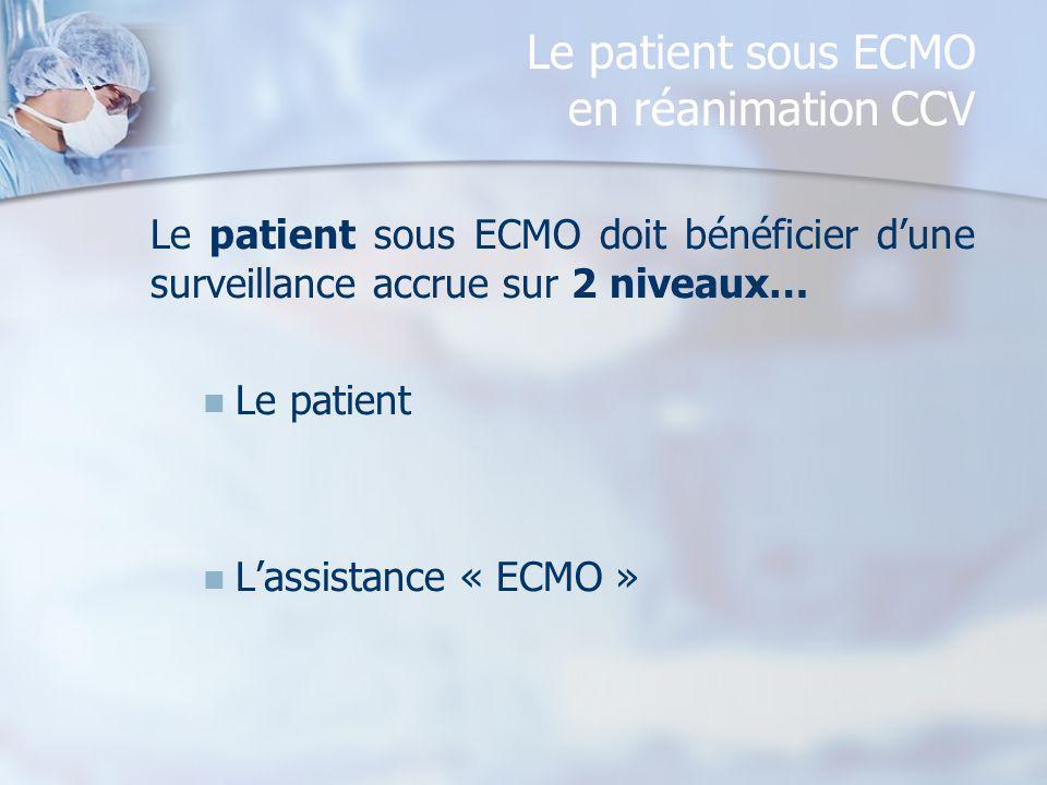 Le patient sous ECMO en réanimation CCV