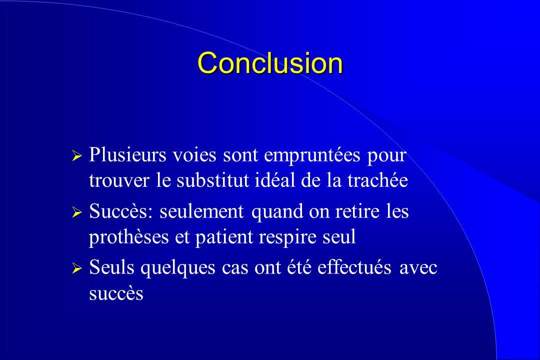 Conclusion Plusieurs voies sont empruntées pour trouver le substitut idéal de la trachée.