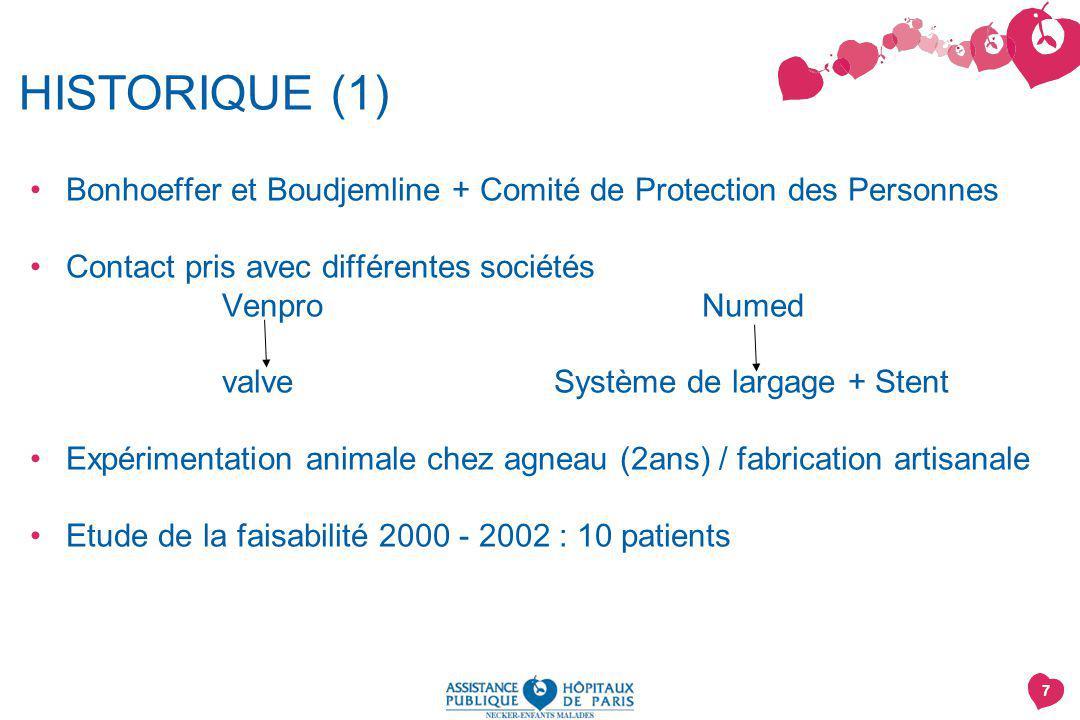 HISTORIQUE (1) Bonhoeffer et Boudjemline + Comité de Protection des Personnes. Contact pris avec différentes sociétés.