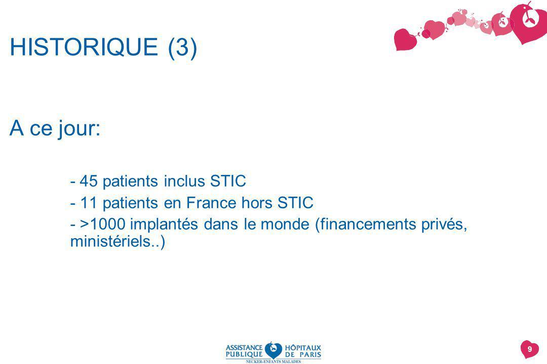HISTORIQUE (3) A ce jour: - 45 patients inclus STIC