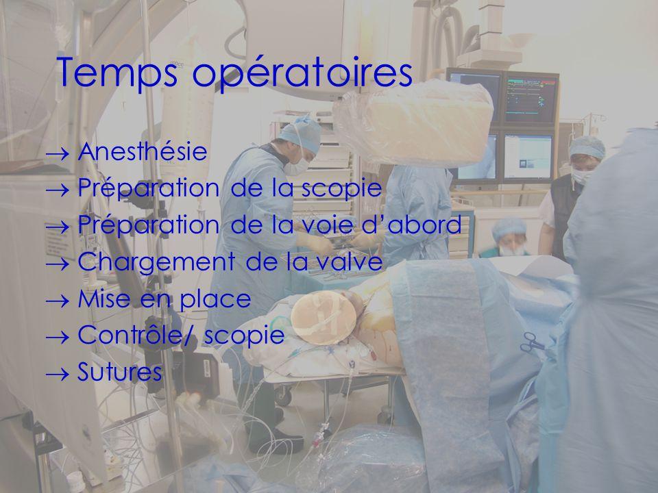 Temps opératoires Anesthésie Préparation de la scopie