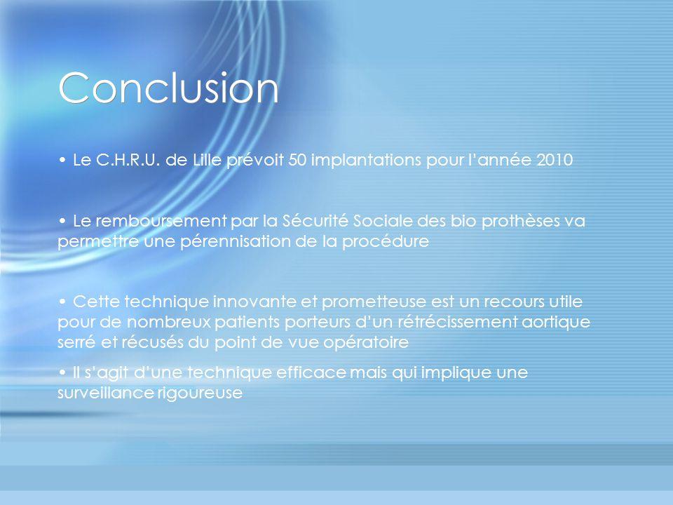 Conclusion Le C.H.R.U. de Lille prévoit 50 implantations pour l'année 2010.