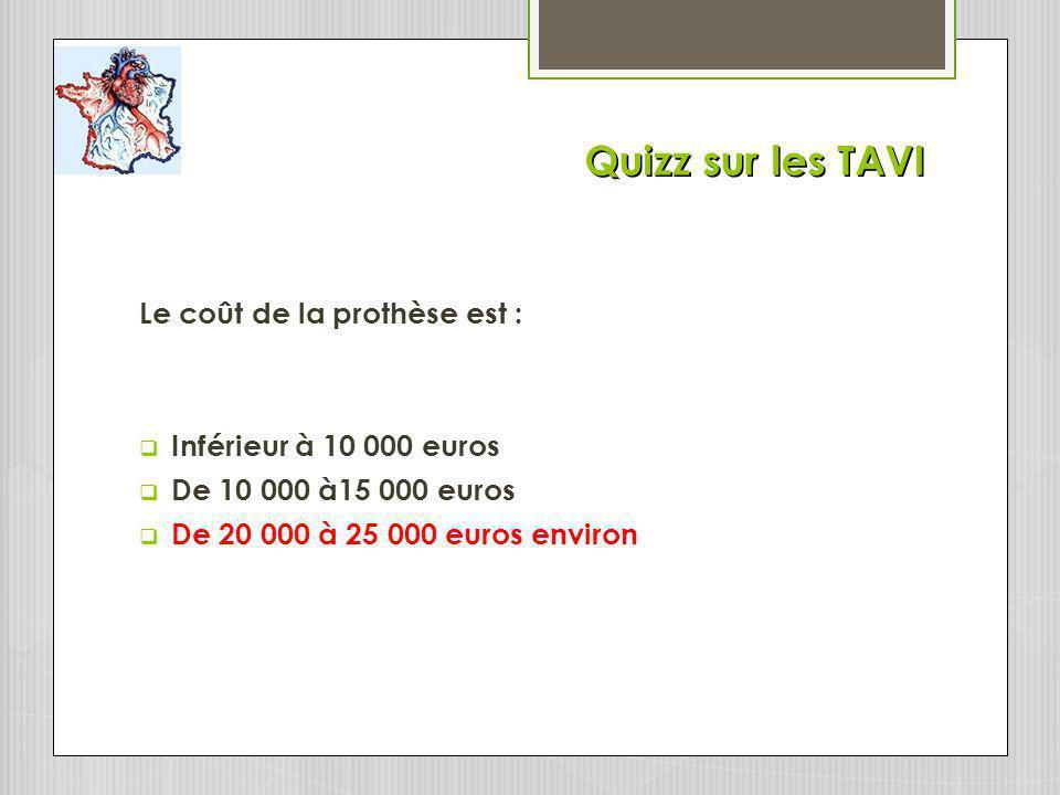 Quizz sur les TAVI Le coût de la prothèse est :