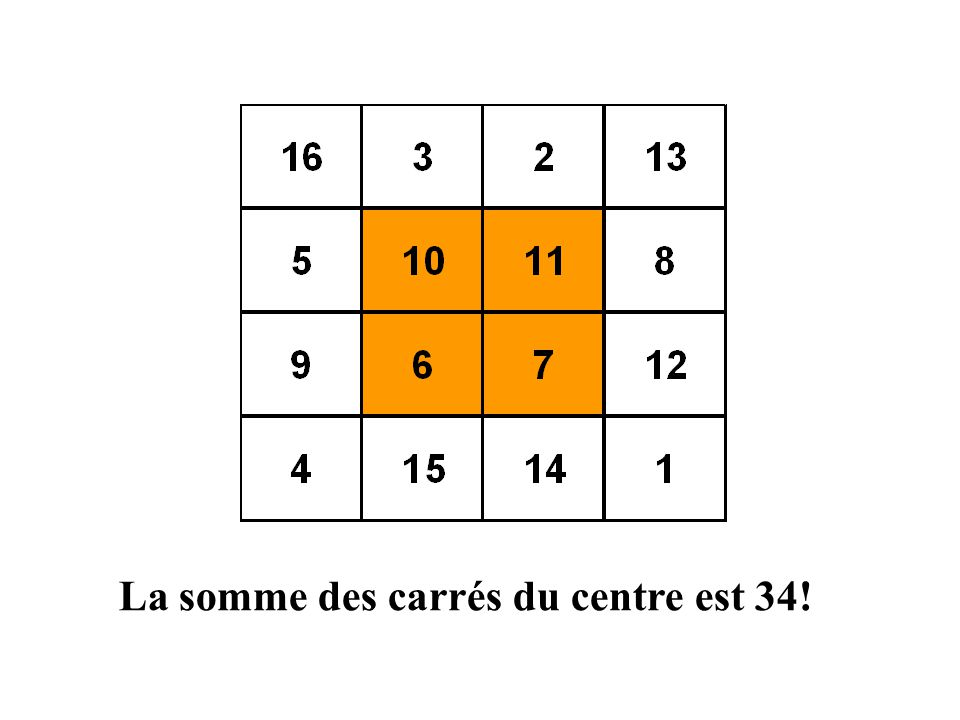 La somme des carrés du centre est 34!