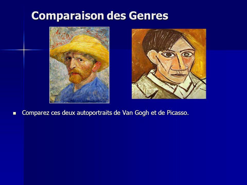 Comparaison des Genres