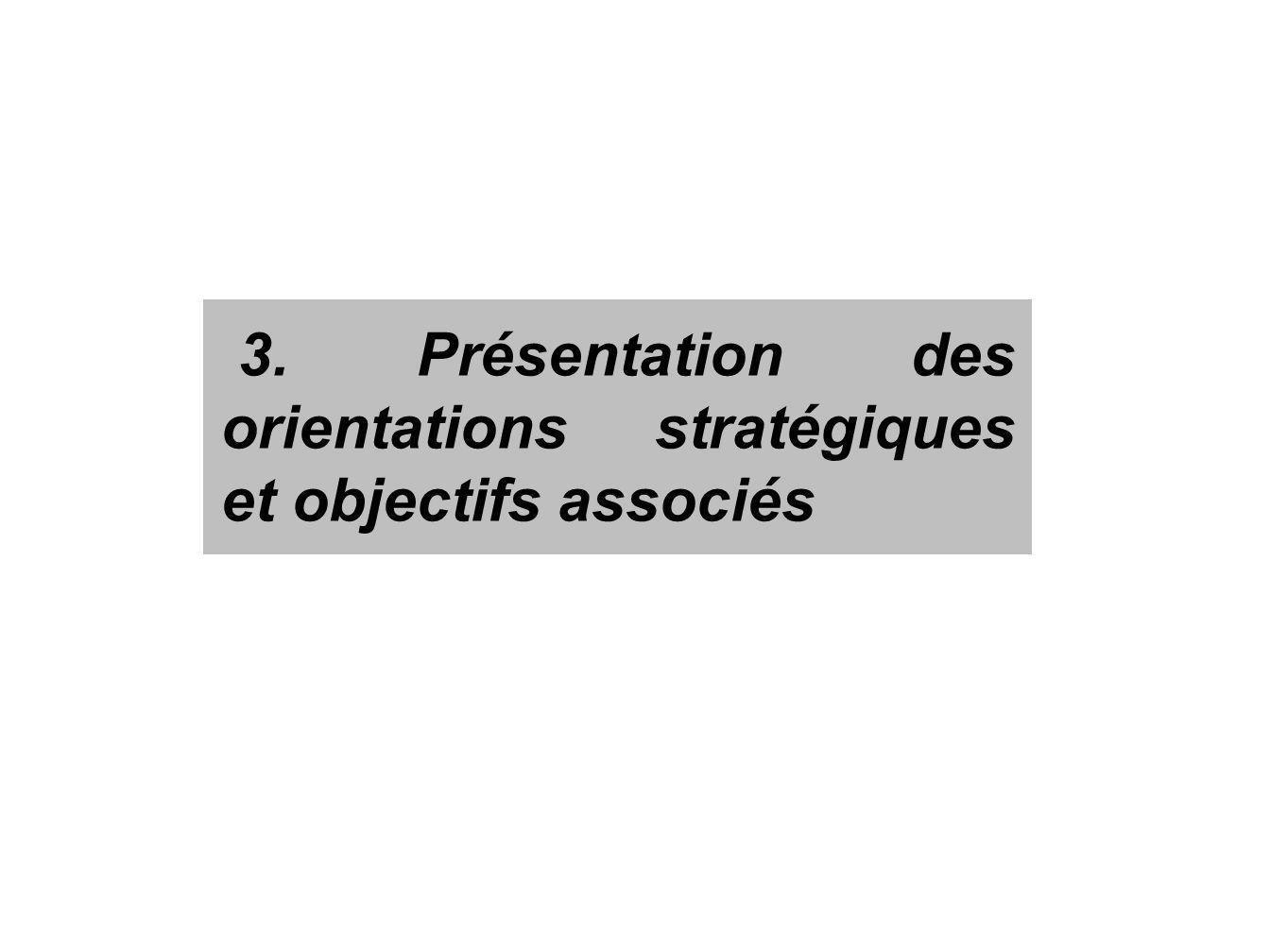 3. Présentation des orientations stratégiques et objectifs associés