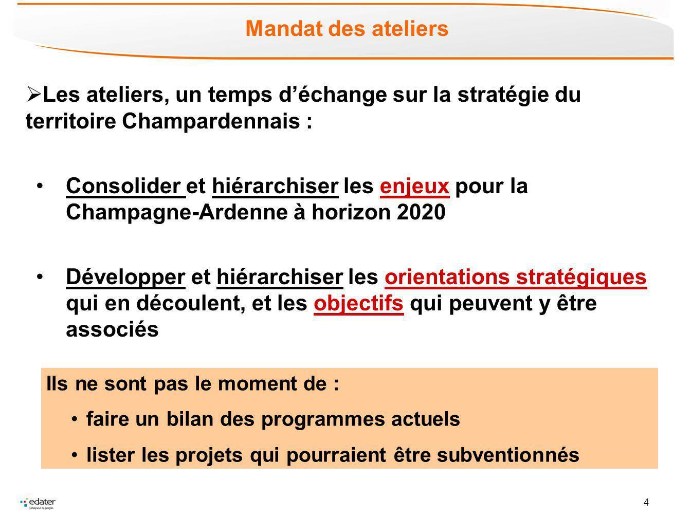 Mandat des ateliers Les ateliers, un temps d'échange sur la stratégie du territoire Champardennais :