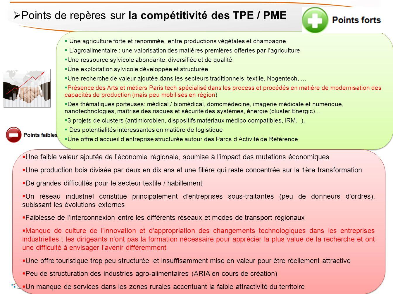 Points de repères sur la compétitivité des TPE / PME