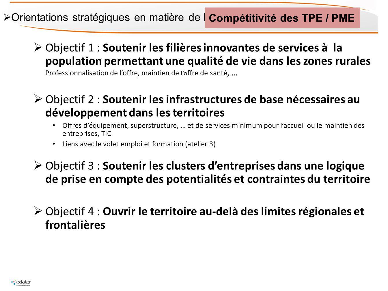 Compétitivité des TPE / PME