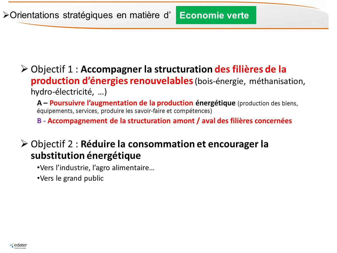 Economie verte Orientations stratégiques en matière d'