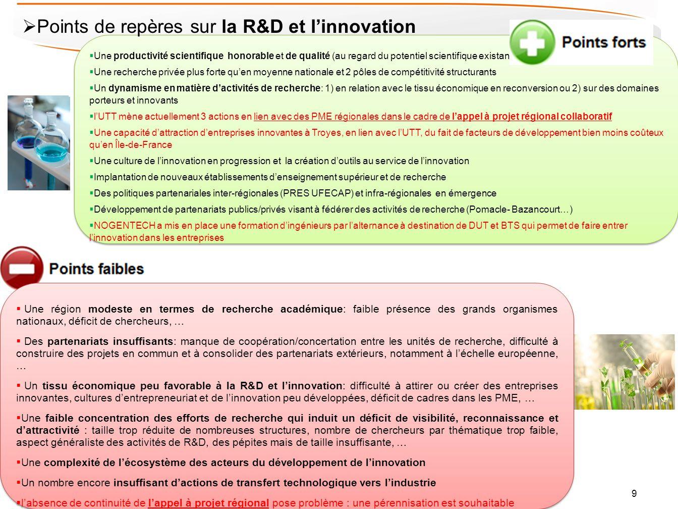 Points de repères sur la R&D et l'innovation