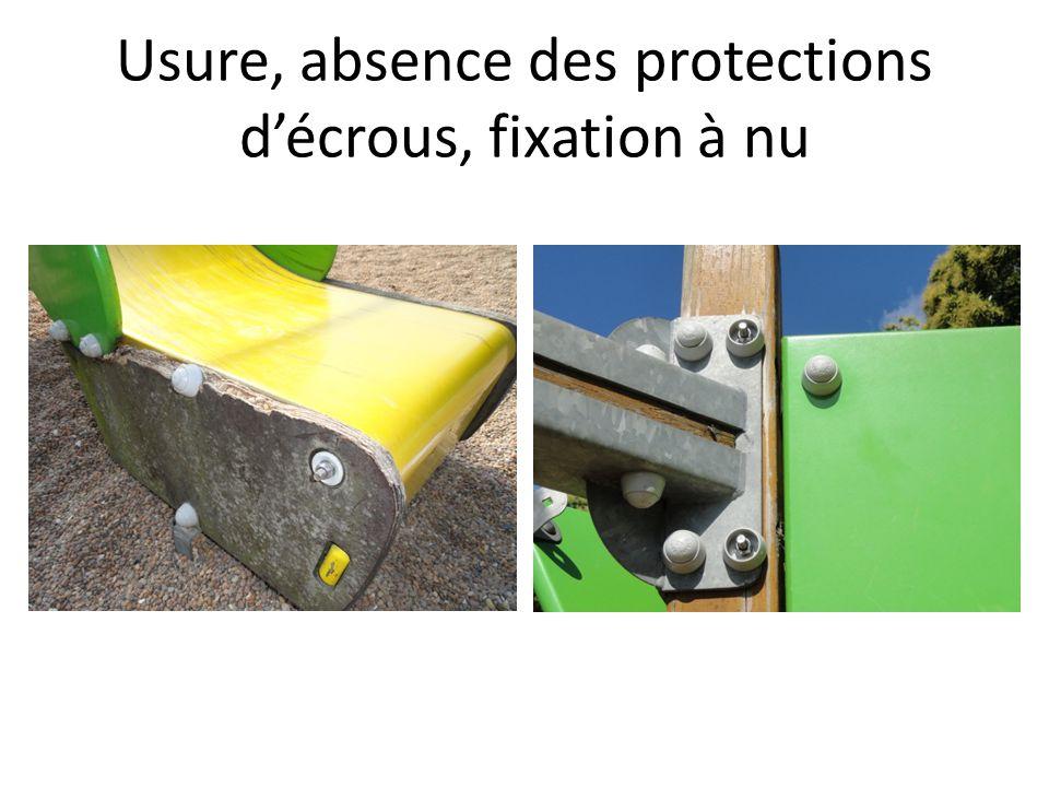 Usure, absence des protections d'écrous, fixation à nu