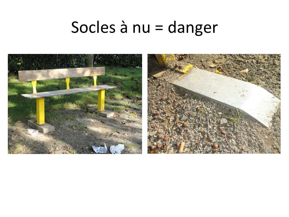 Socles à nu = danger