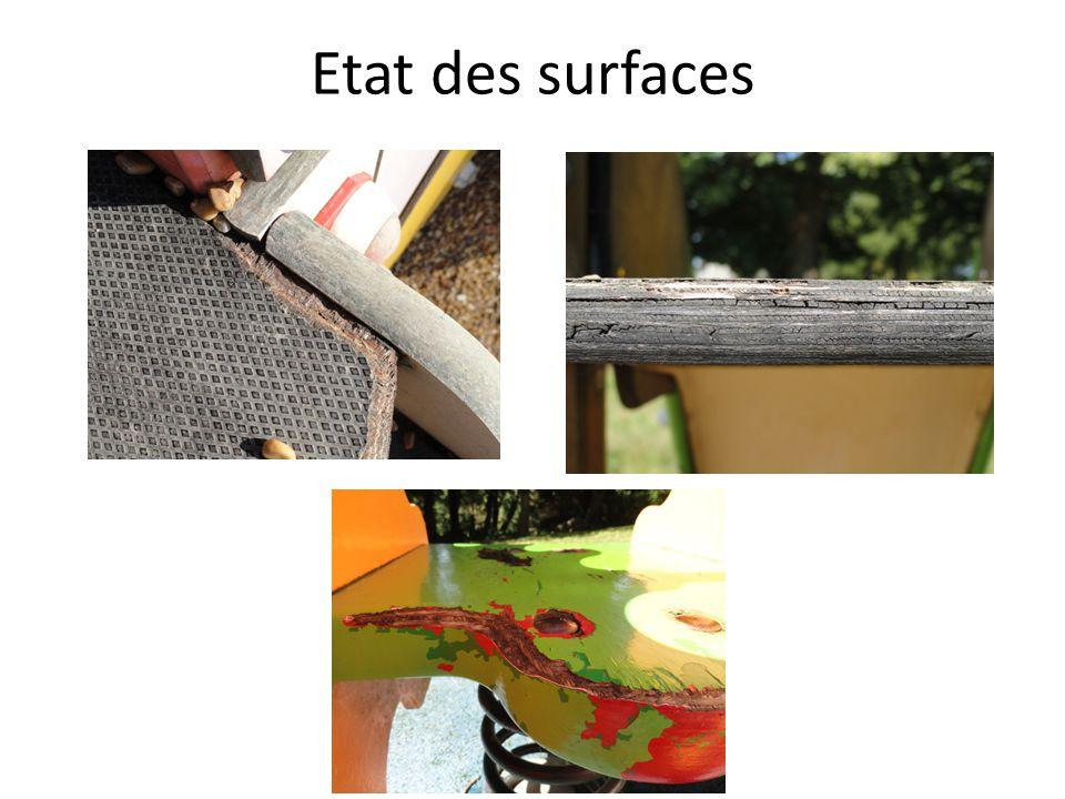 Etat des surfaces