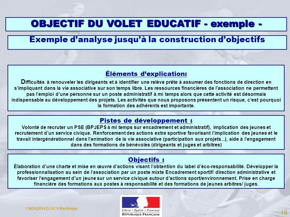 OBJECTIF DU VOLET EDUCATIF - exemple -