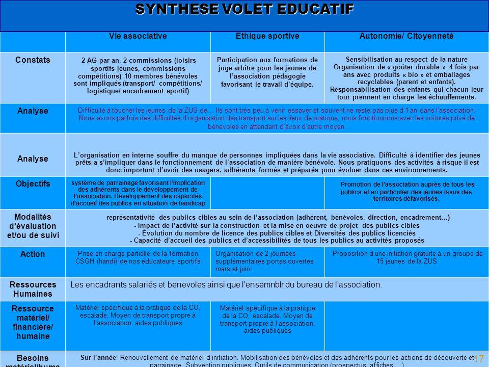 SYNTHESE VOLET EDUCATIF