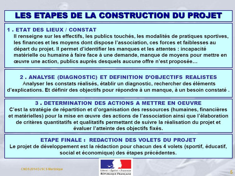 LES ETAPES DE LA CONSTRUCTION DU PROJET