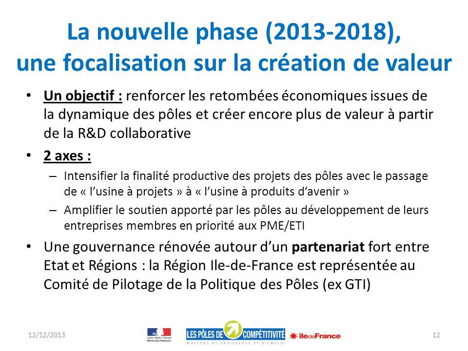 La nouvelle phase (2013-2018), une focalisation sur la création de valeur