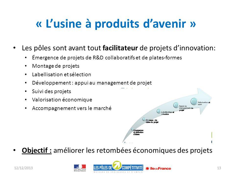 « L'usine à produits d'avenir »