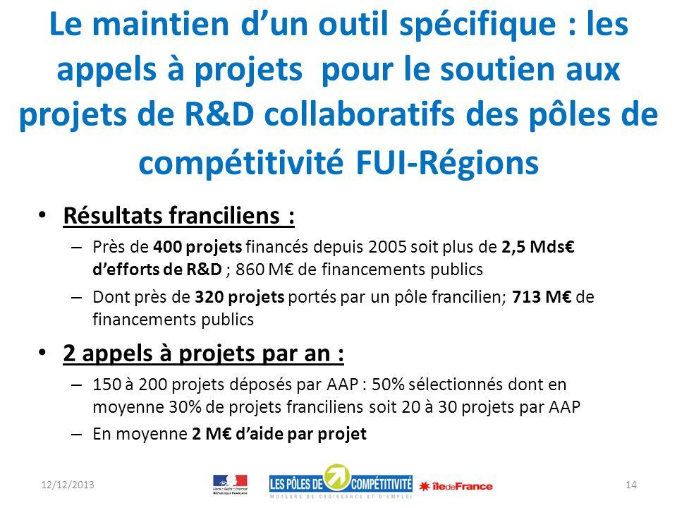 Le maintien d'un outil spécifique : les appels à projets pour le soutien aux projets de R&D collaboratifs des pôles de compétitivité FUI-Régions