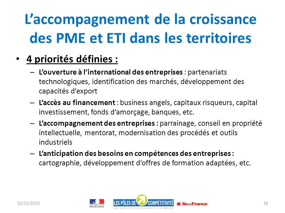 L'accompagnement de la croissance des PME et ETI dans les territoires