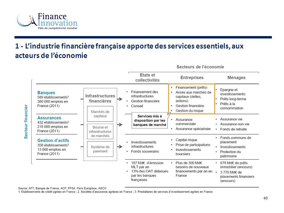 1 - L'industrie financière française apporte des services essentiels, aux acteurs de l'économie
