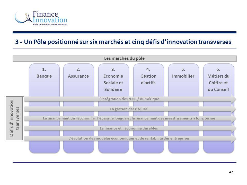 3 - Un Pôle positionné sur six marchés et cinq défis d'innovation transverses