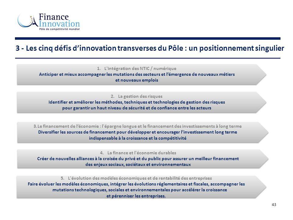 3 - Les cinq défis d'innovation transverses du Pôle : un positionnement singulier