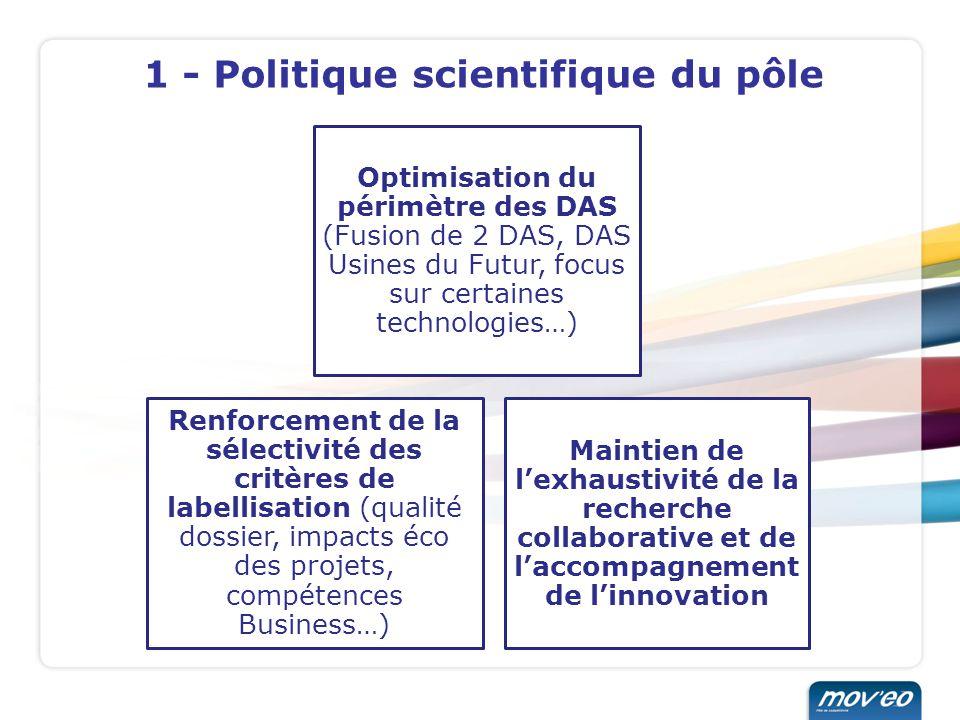 1 - Politique scientifique du pôle