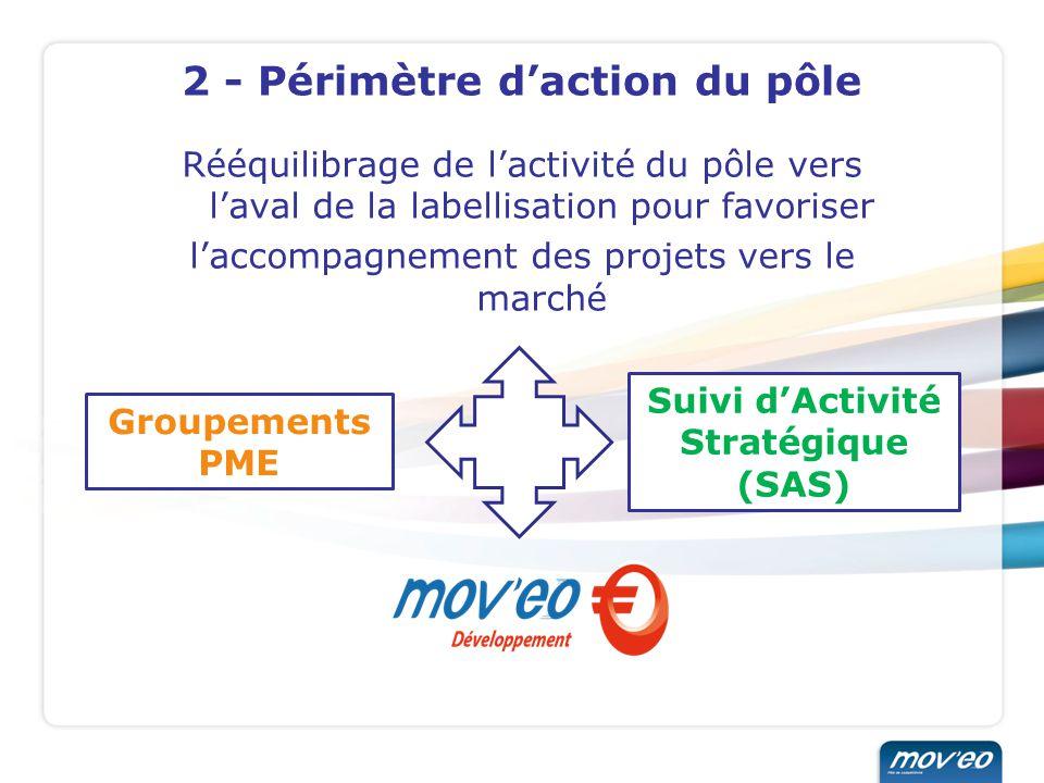 2 - Périmètre d'action du pôle
