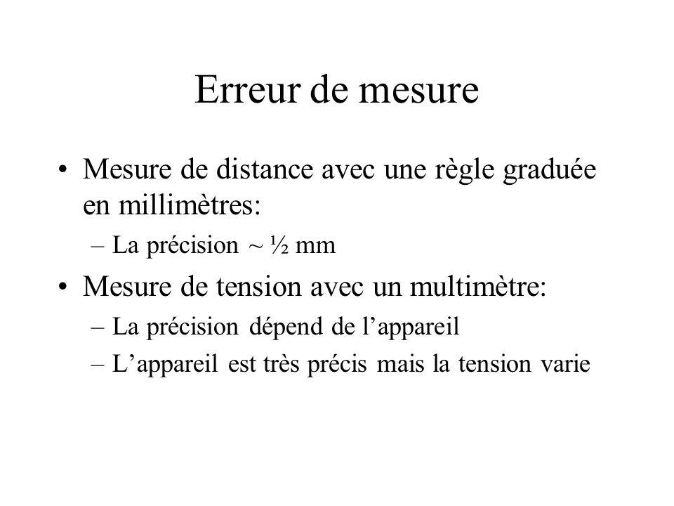 Erreur de mesure Mesure de distance avec une règle graduée en millimètres: La précision ~ ½ mm. Mesure de tension avec un multimètre:
